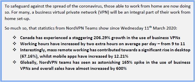 NordVPN bullets on spike in VPN use in response to coronavirus